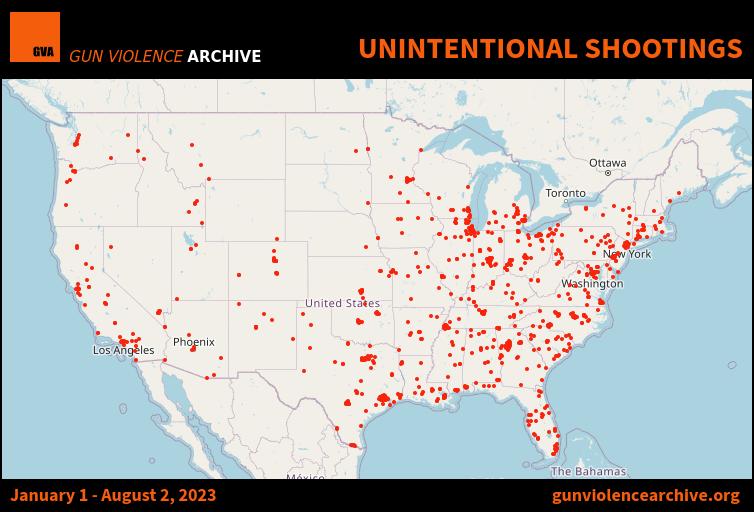 Unintentional Shootings