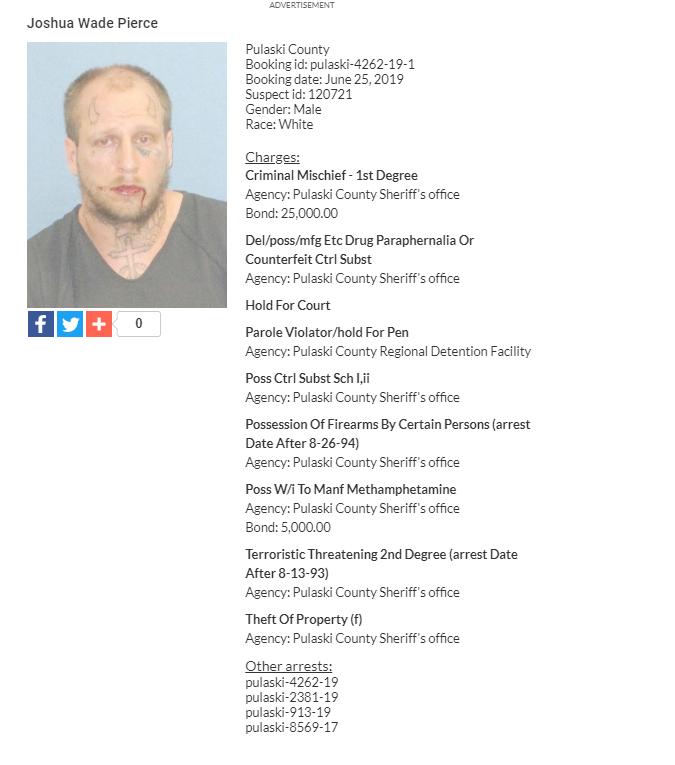 Pulaski County Parole Office Phone Number