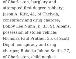 1-12-2016 West Virginia Charleston 1-1