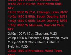 5-31-20 Illinois Chicago 1-0