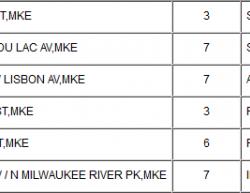 4-23-17 Wisconsin Milwaukee 0-0